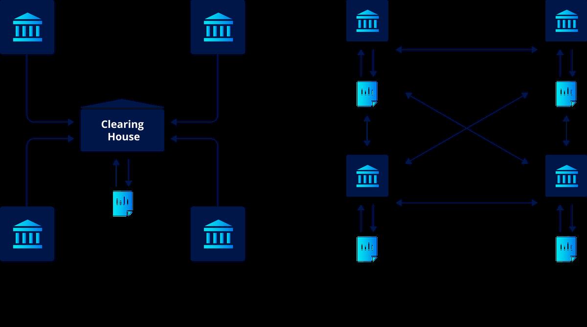 Blockchain Asset Ownership