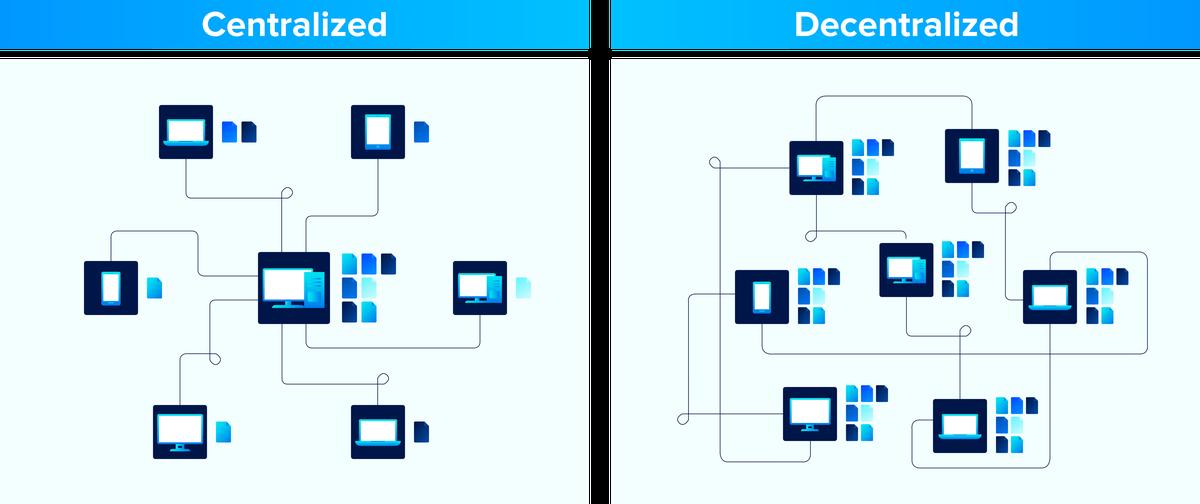 Centralized vs. Decentralized Database