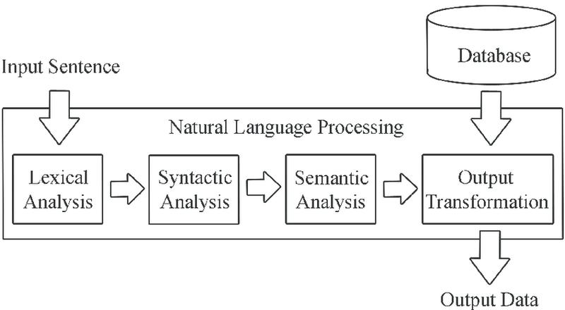 Natural-Language-Processing-steps.png