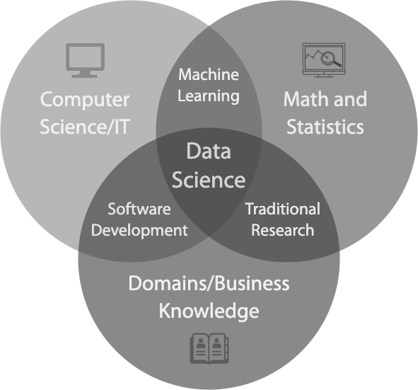 data science concepts22