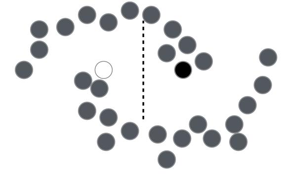 Figure: Semi-supervised Learning