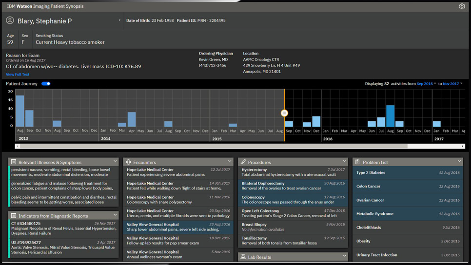 IBM Health: Watson Imaging Highlights