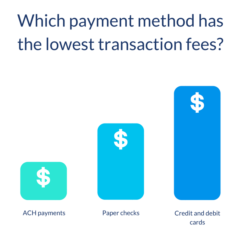 7 benefits of ach payments