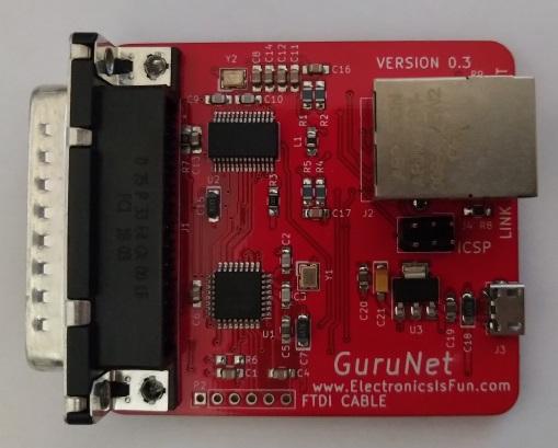 Photo of the GuruNet