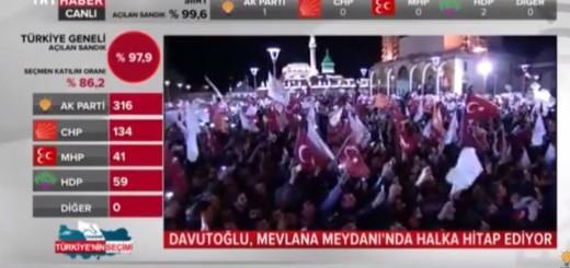 Wildcat strikes spread across auto industry in Turkey – FSRN