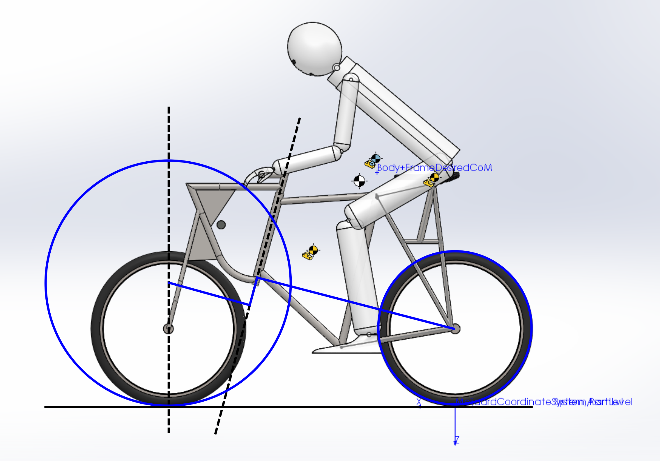 Image of a realizable optimal bicycle.