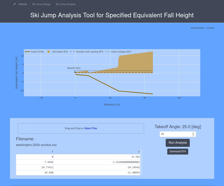 Screenshot of the skijumpdesign app's analysis page.