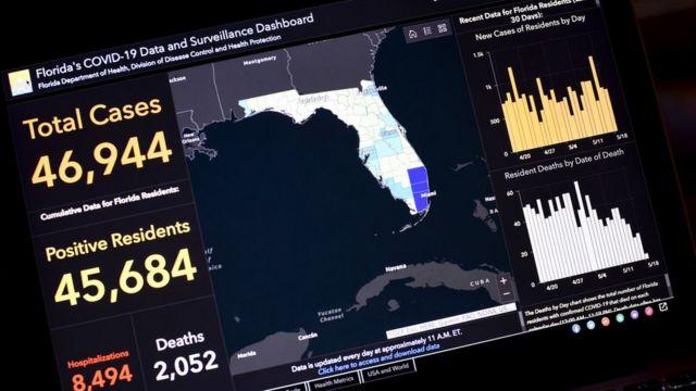 الشرطة تداهم منزل مبتكرة نظام تعقب كورونا في ولاية فلوريدا - BBC News عربي